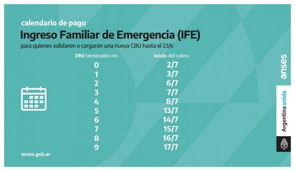 Calendario de Pagos Julio IFE ANSES