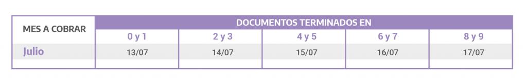 Calendario de pagos de ANSES para Asignación por Prenatal y Asignación por Maternidad