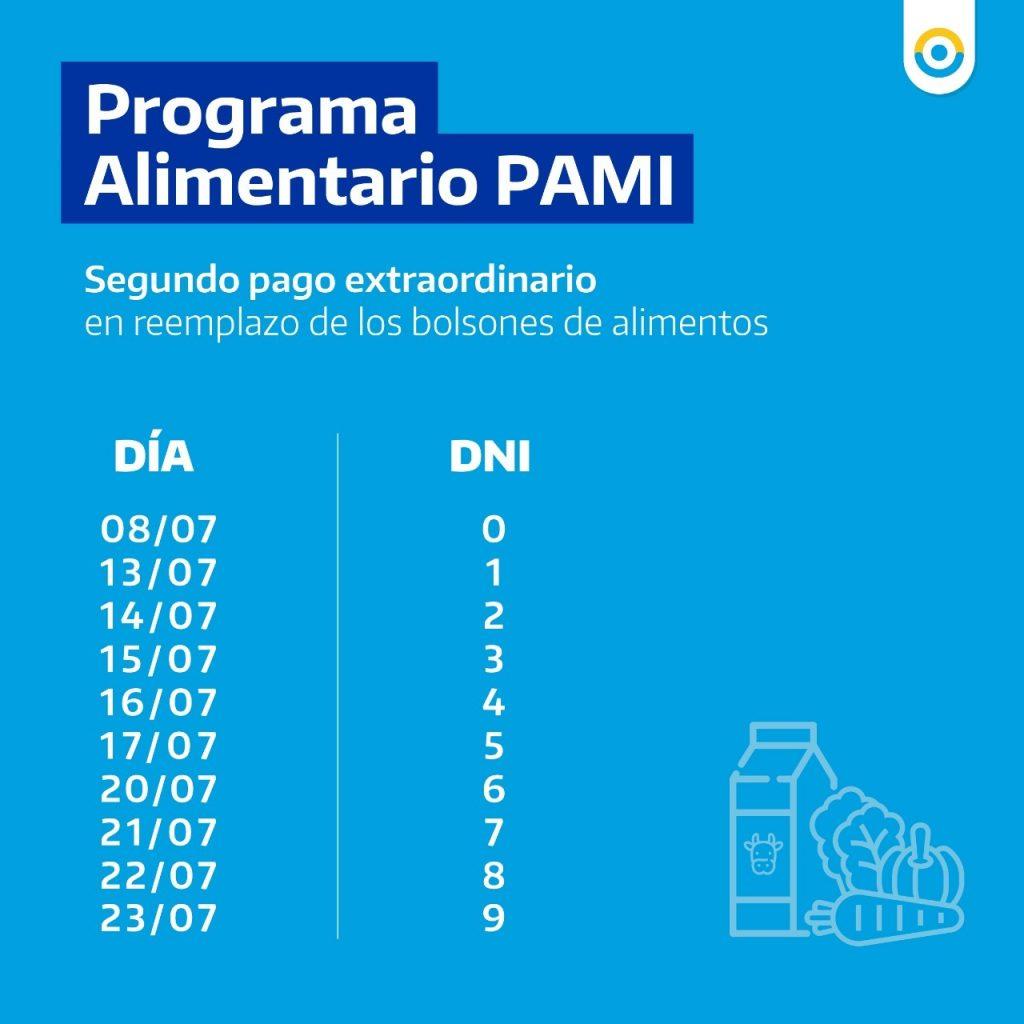 PROGRAMA ALIMENTARIO PAMI - Segundo Pago extraordinario