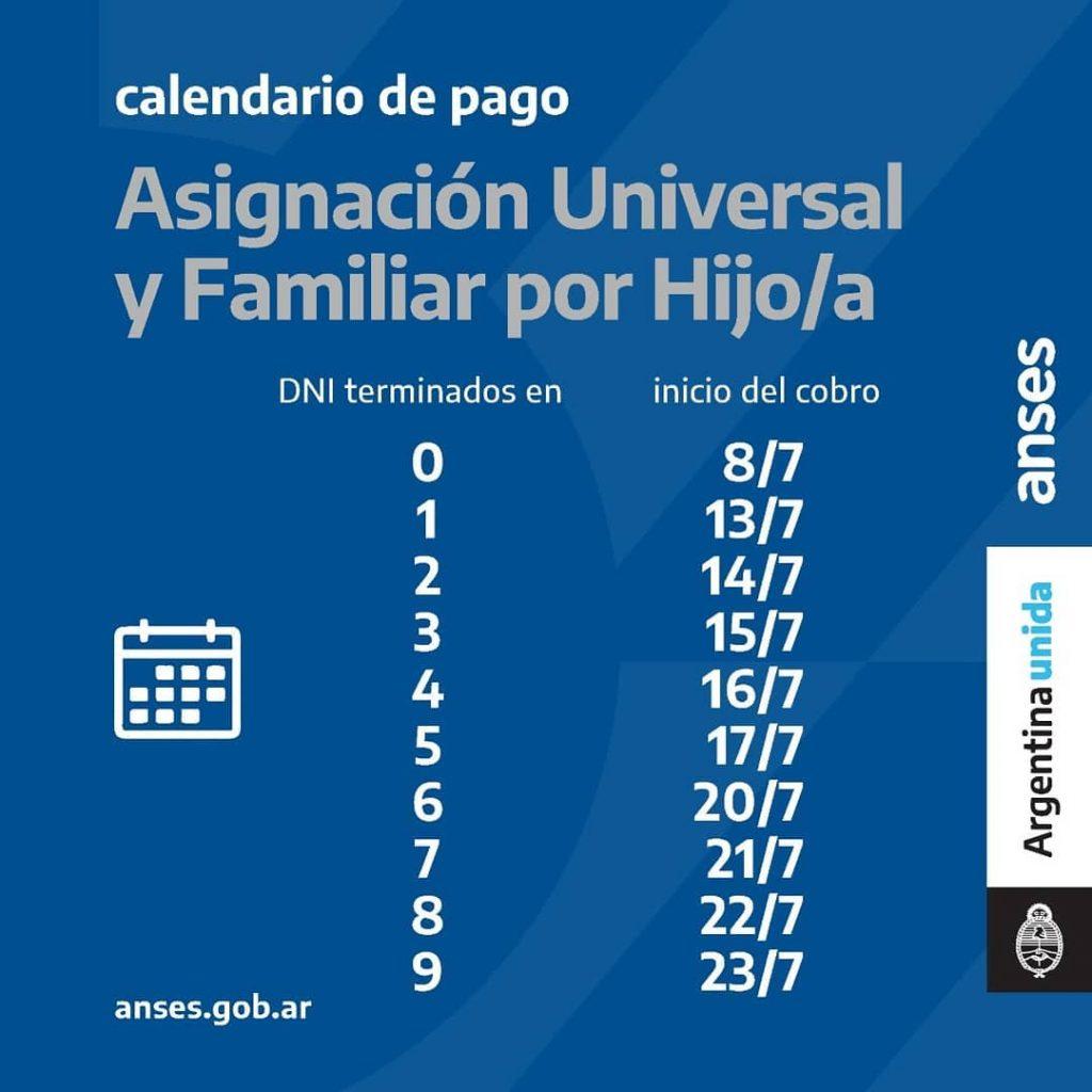 Calendario de Pago - Asignación Universal por Hijo