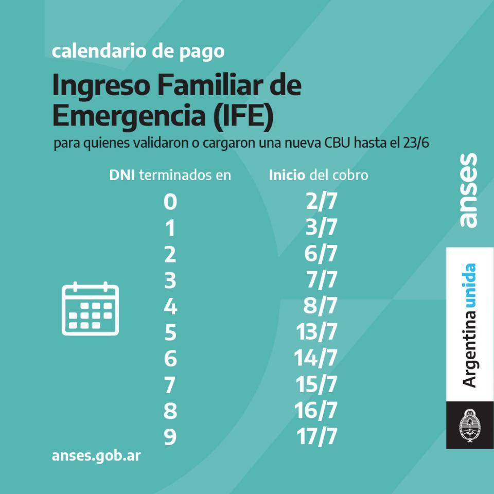 Calendario IFE Julio
