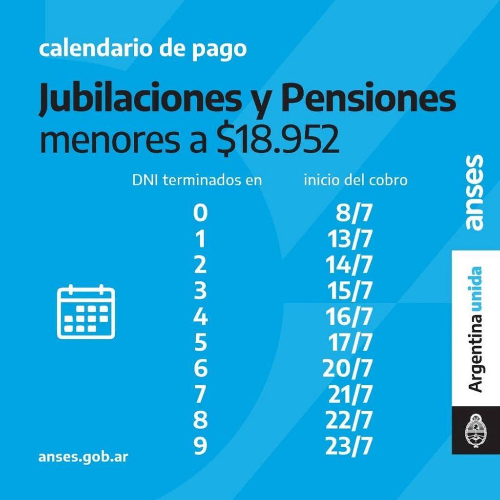Calendario de Pago Jubilaciones y pensiones