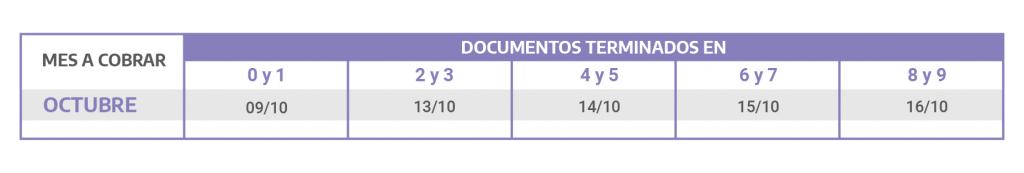CALENDARIO DE PAGOS OCTUBRE Asignaciones por Prenatal y Maternidad