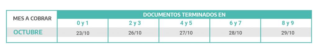 CALENDARIO DE PAGOS OCTUBRE Prestacion por Desempleo