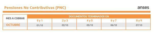 Calendario de pagos de Octubre para Pensiones no contributivas