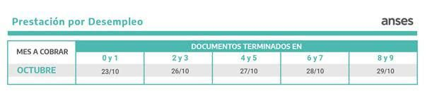 Calendario de pagos de Octubre Para prestación por desempleo