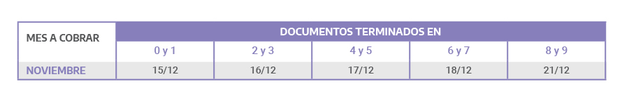 ASIGNACIÓN POR PRENATAL Y MATERNIDAD - Diciembre