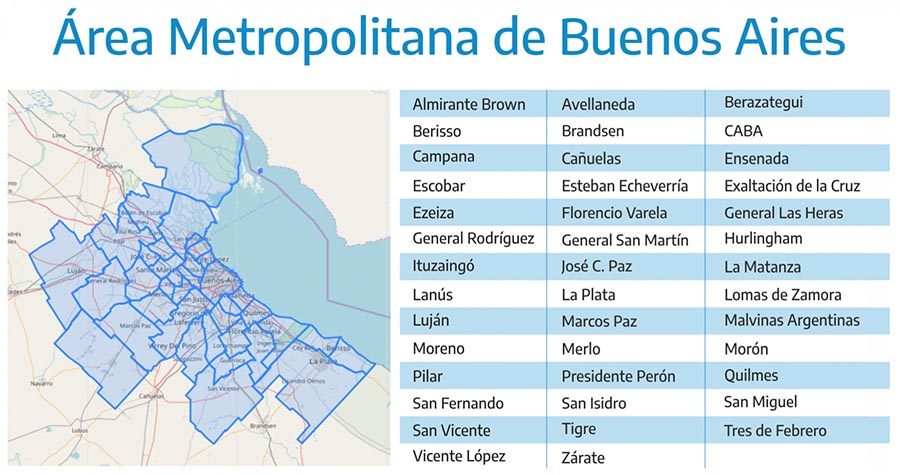 Municipios que forman parte del AMBA - Área Metropolitana de Buenos Aires